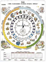Čas (tabulka, A4)