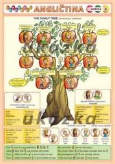 Obrázková angličtina 6 - Rodina (oboustranná tabulka, A5)