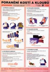 První pomoc - Poranění kostí a kloubů (nástěnná tabule)