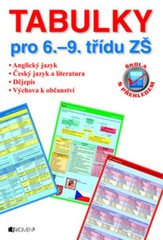 Tabulky pro 6. - 9. třídu ZŠ (angličtina, čeština, dějepis, výchova k občanství)