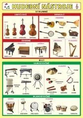 Hudební nástroje (oboustranná tabulka, A5)
