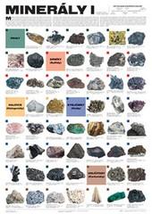Minerály I (nástěnná tabule)