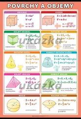 Povrchy a objemy XL (nástěnný obraz)