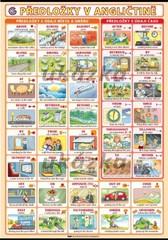 Předložky v angličtině (nástěnný obraz)