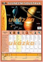 Sluneční soustava (tabulka A5)