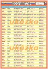 Ruština - nepravidelná slovesa (tabulka A5)